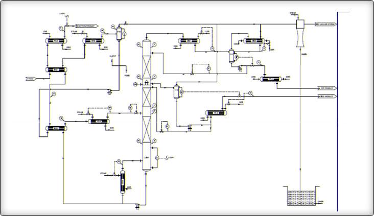 Fenix Process Technologies Pvt  Ltd  Specializes In Process Engineering - Equipments